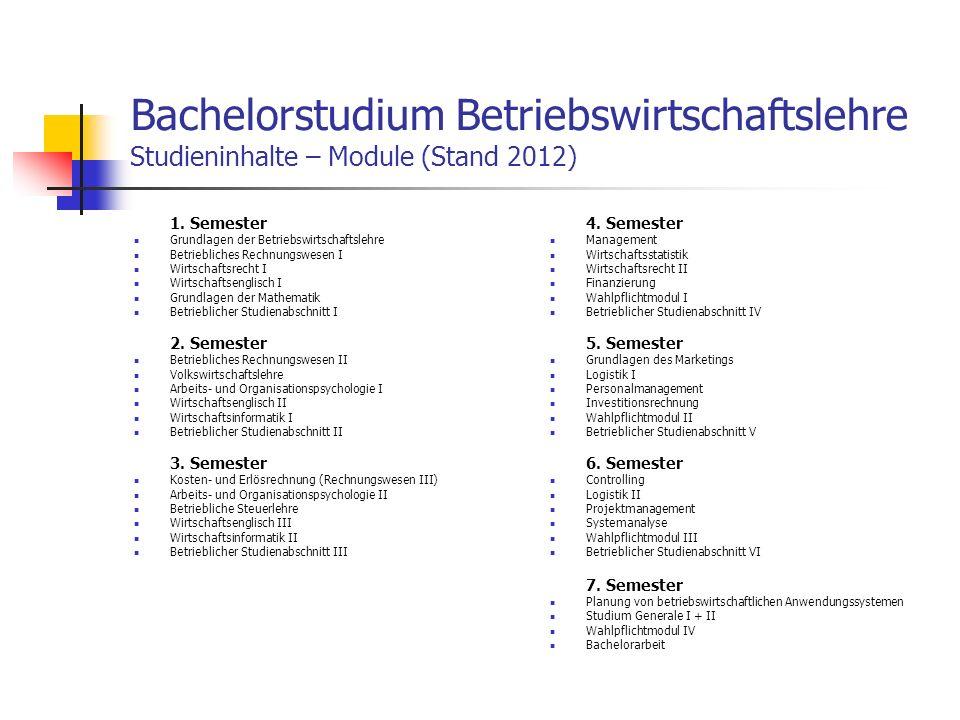 Bachelorstudium Betriebswirtschaftslehre Studieninhalte – Module (Stand 2012)
