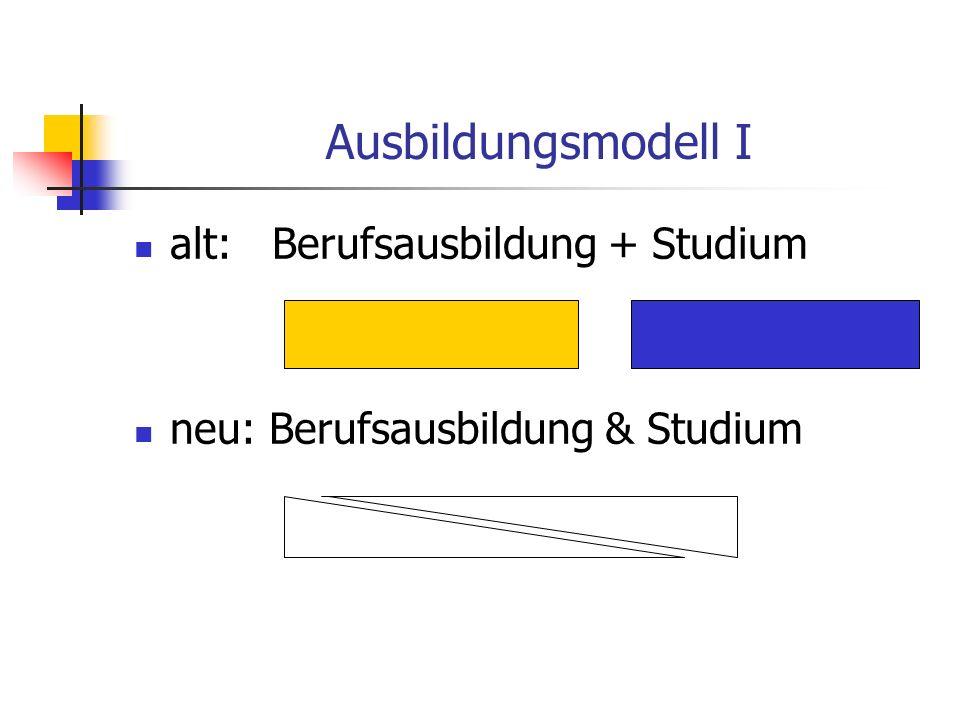 Ausbildungsmodell I alt: Berufsausbildung + Studium