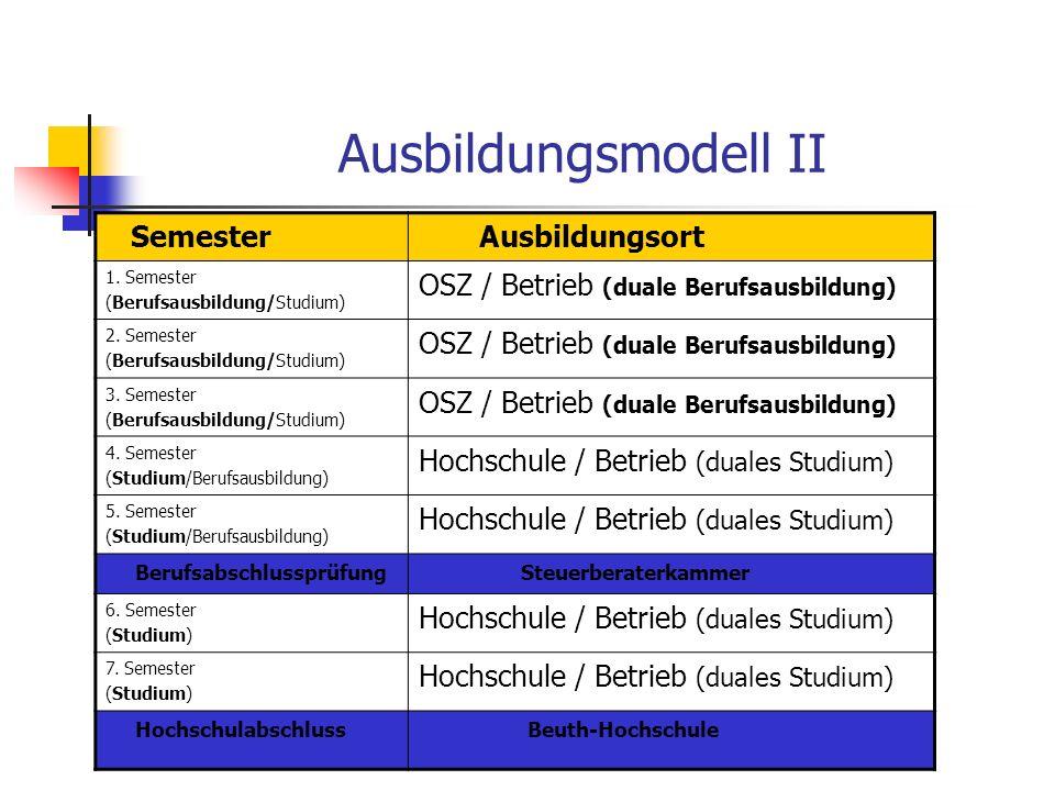 Ausbildungsmodell II Semester Ausbildungsort