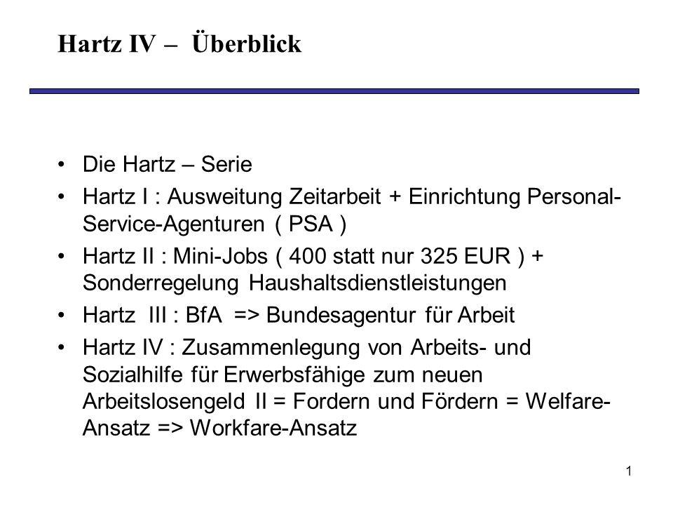 Hartz IV – Überblick Die Hartz – Serie