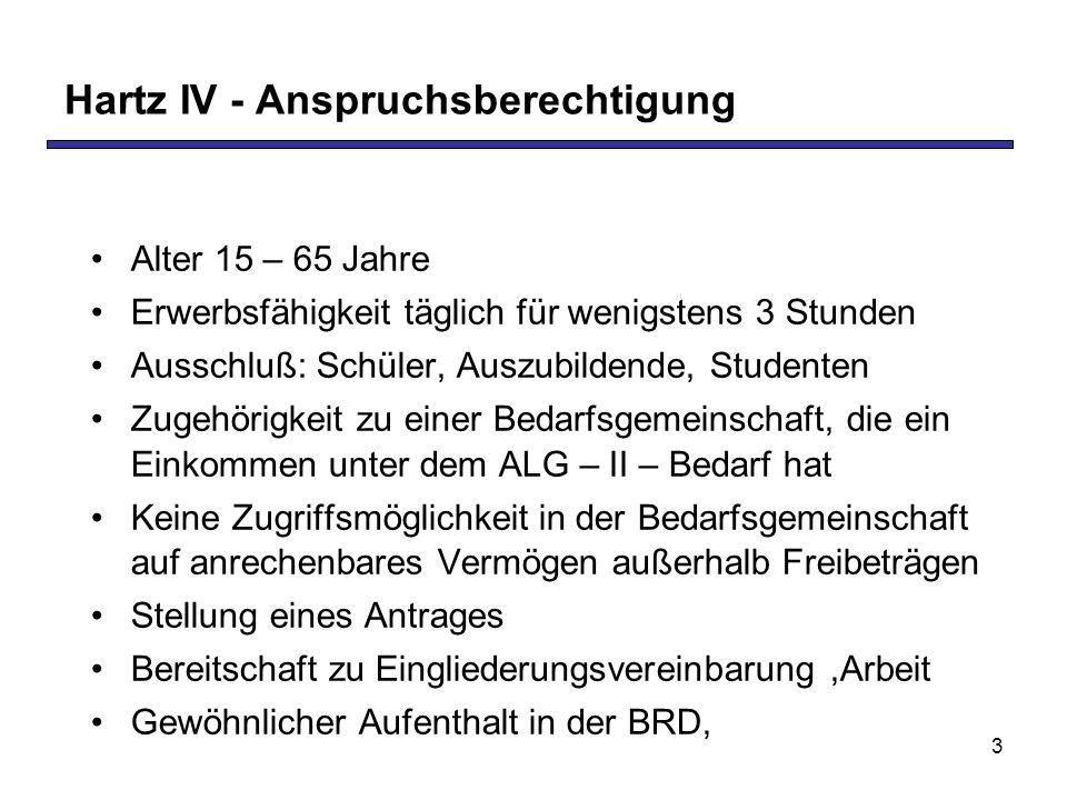 Hartz IV - Anspruchsberechtigung