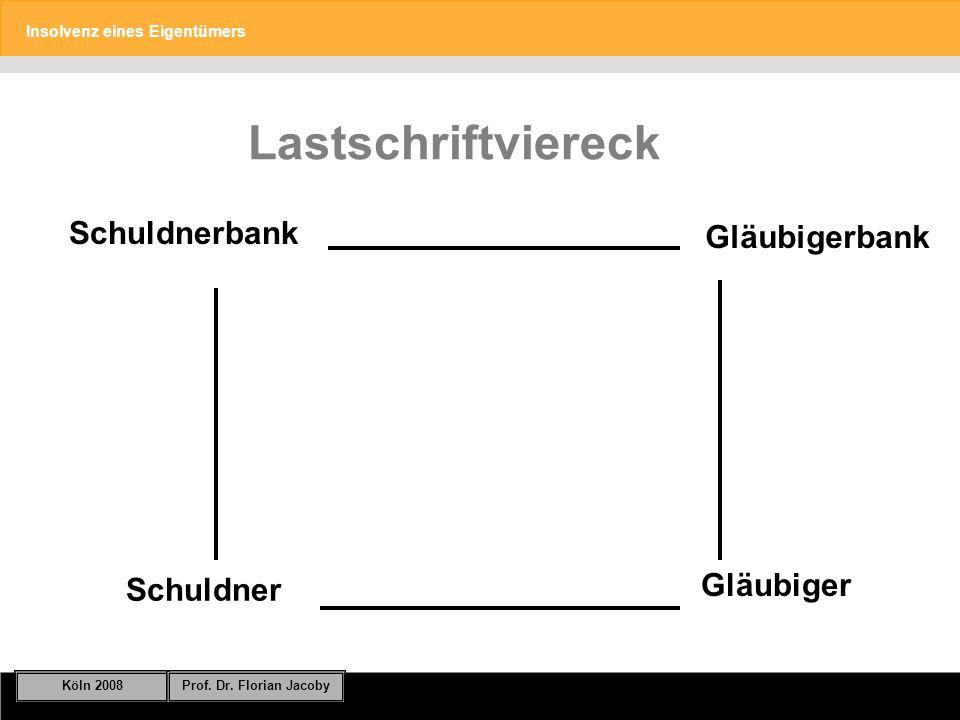 Lastschriftviereck Schuldnerbank Gläubigerbank Schuldner Gläubiger