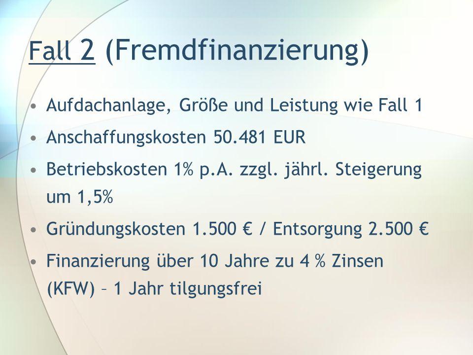 Fall 2 (Fremdfinanzierung)