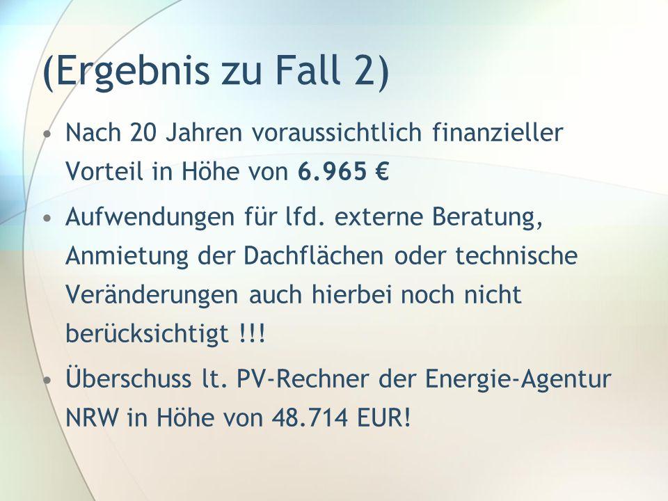 (Ergebnis zu Fall 2) Nach 20 Jahren voraussichtlich finanzieller Vorteil in Höhe von 6.965 €