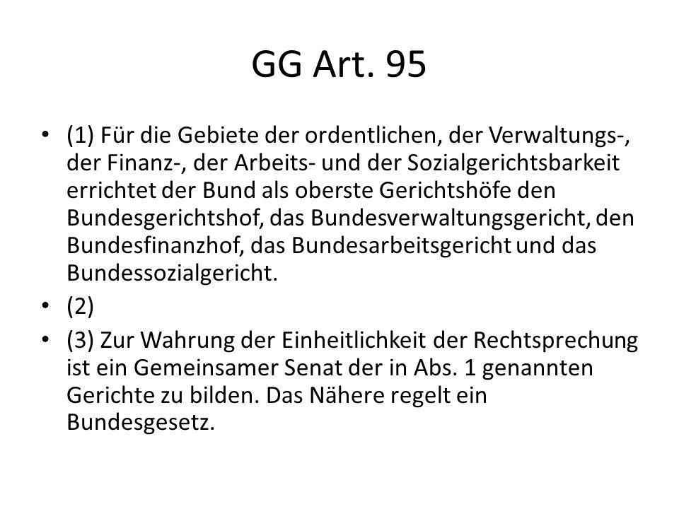 GG Art. 95