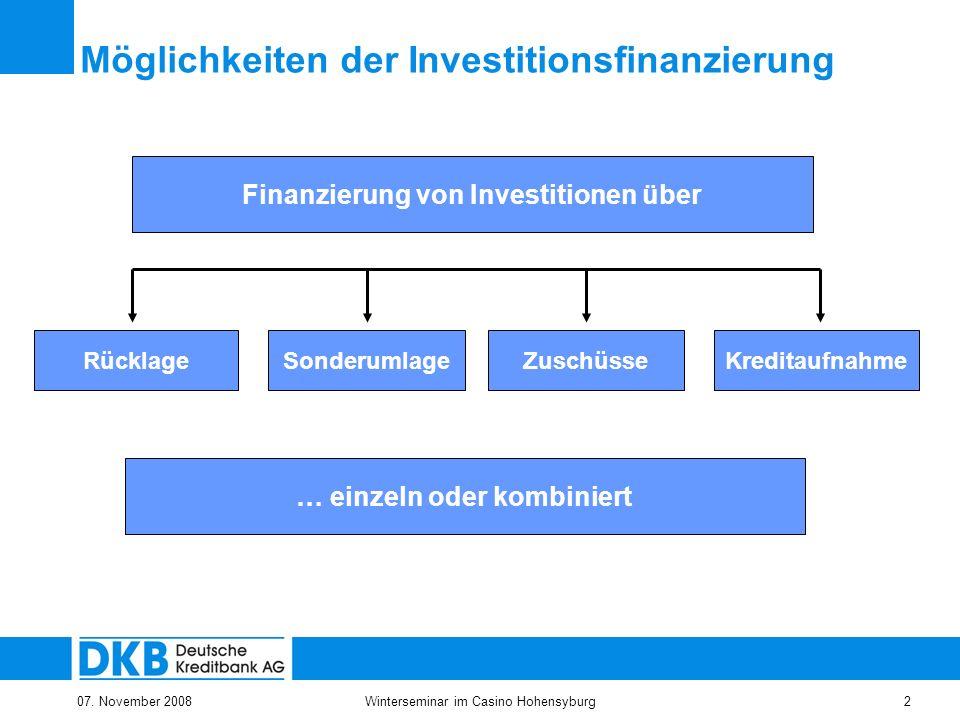 Finanzierung von Investitionen über … einzeln oder kombiniert