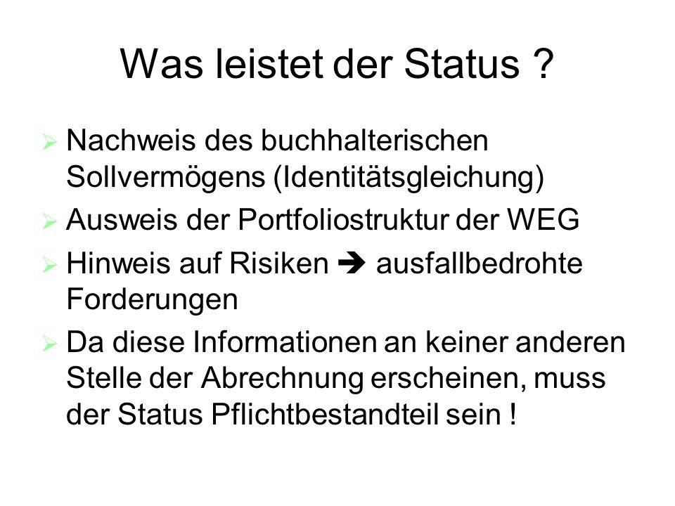 Was leistet der Status Nachweis des buchhalterischen Sollvermögens (Identitätsgleichung) Ausweis der Portfoliostruktur der WEG.