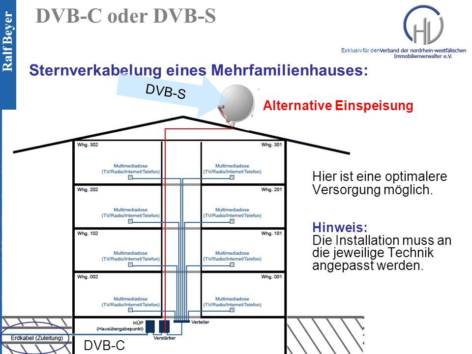 DVB-C oder DVB-S Sternverkabelung eines Mehrfamilienhauses: