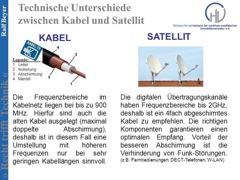 Technische Unterschiede zwischen Kabel und Satellit