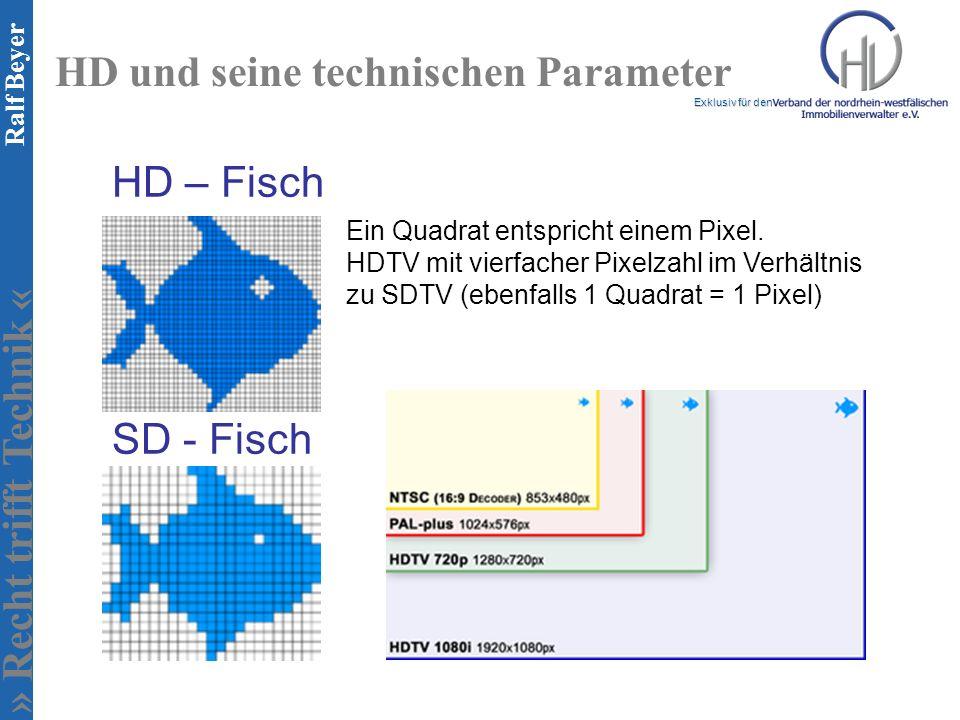 HD und seine technischen Parameter