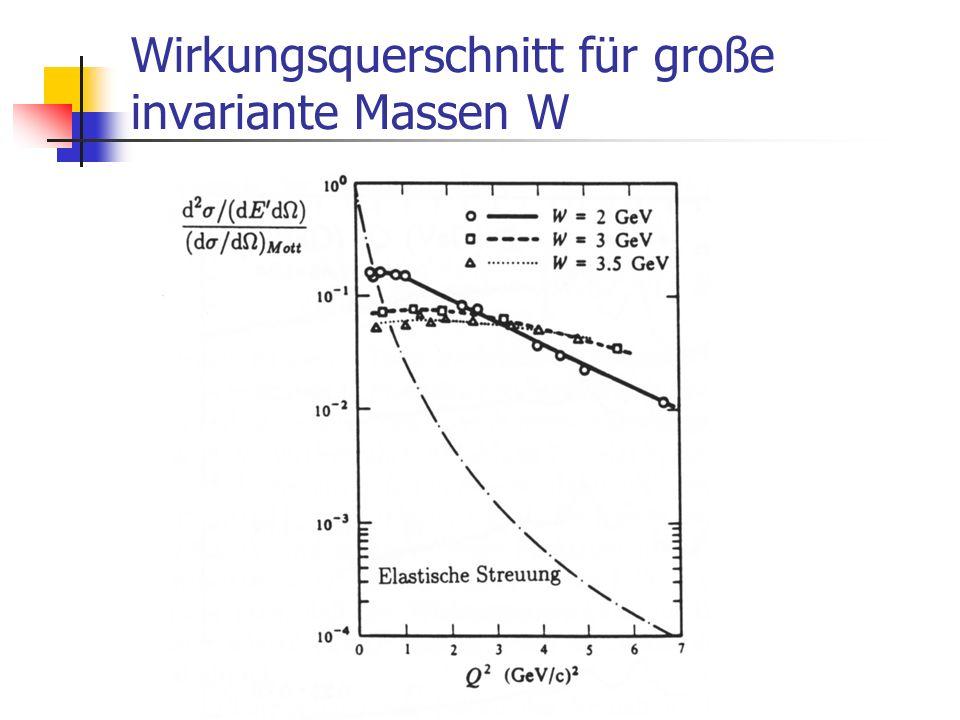 Wirkungsquerschnitt für große invariante Massen W