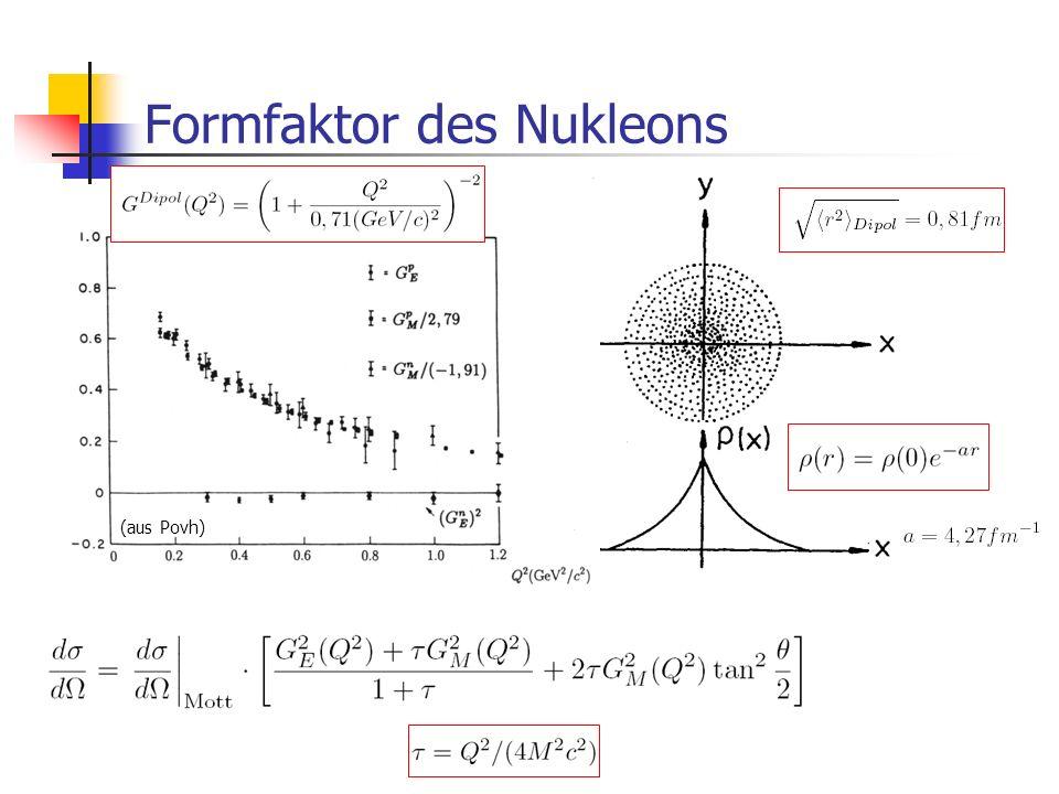 Formfaktor des Nukleons