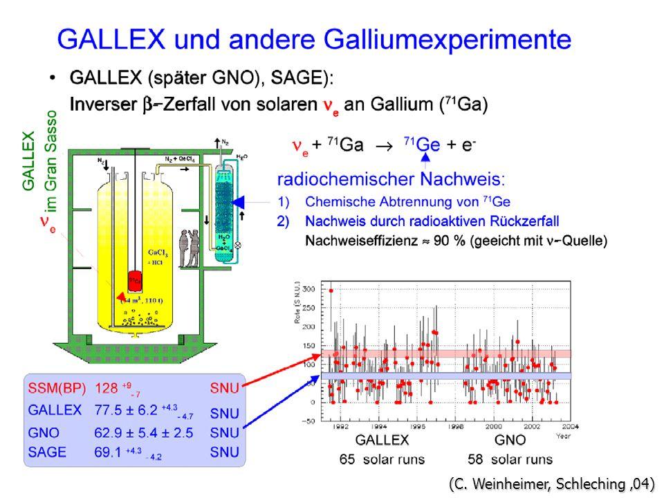 Gallex (C. Weinheimer, Schleching '04)