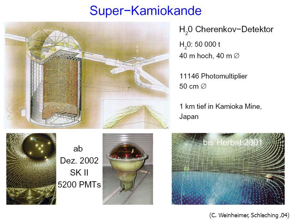 Super-K (C. Weinheimer, Schleching '04)