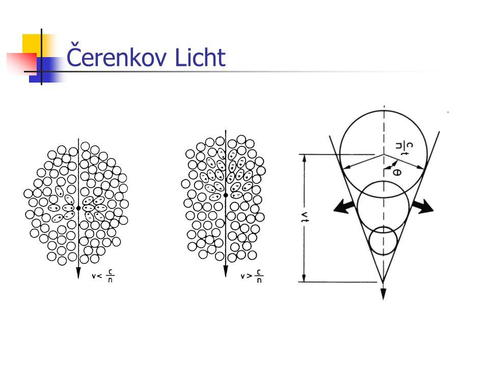 Čerenkov Licht