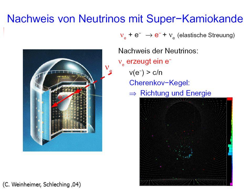 Super-K-solare Neutrinos