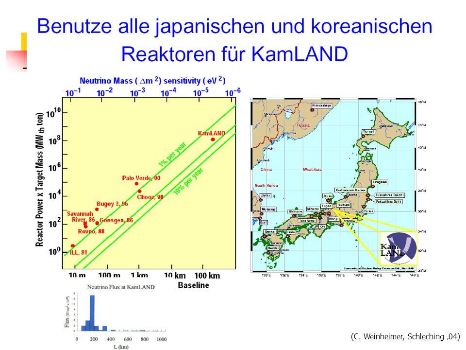 Japanische Reaktoren (C. Weinheimer, Schleching '04)