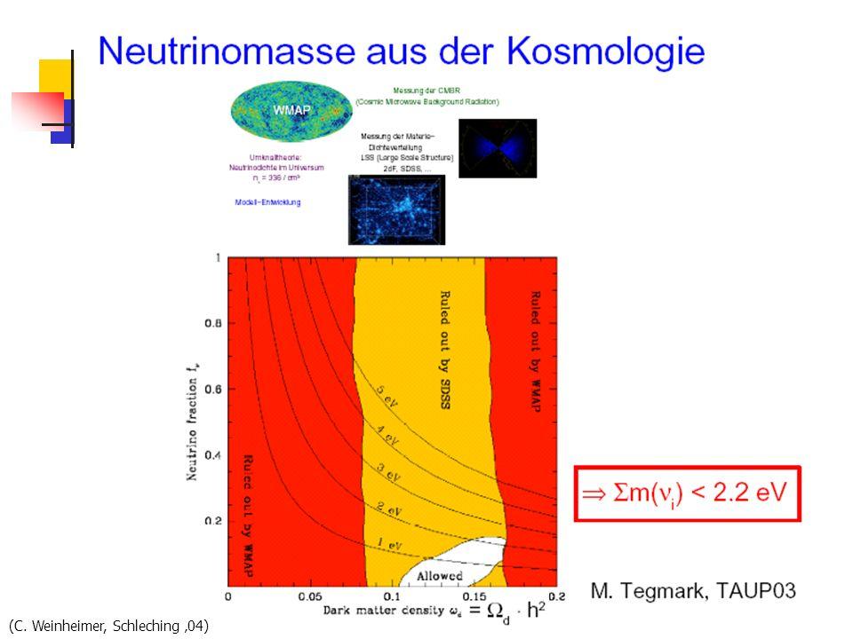 Neutrinomassen aus der Kosmologie
