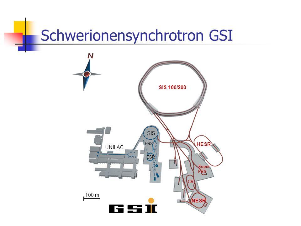 Schwerionensynchrotron GSI