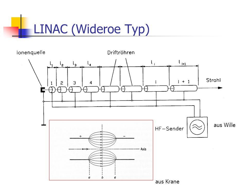 LINAC (Wideroe Typ) aus Wille aus Krane