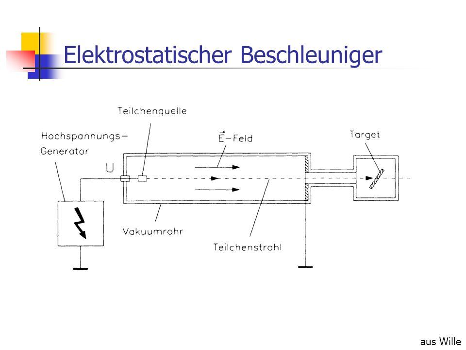 Elektrostatischer Beschleuniger