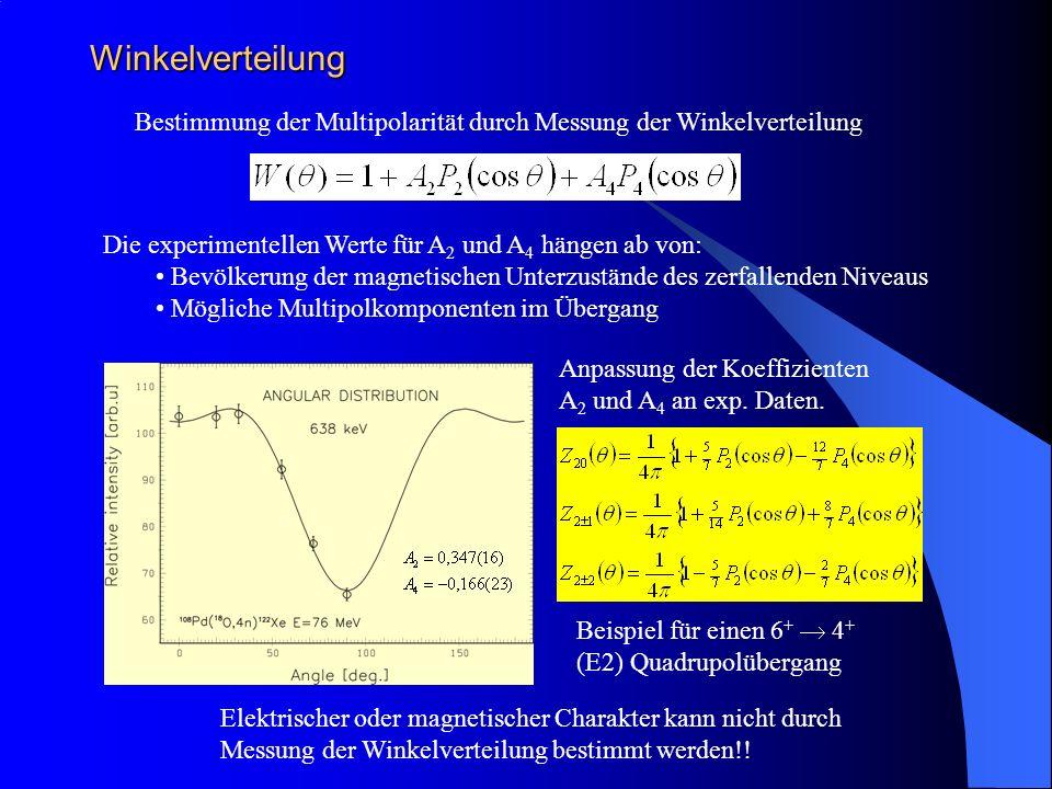 Winkelverteilung Bestimmung der Multipolarität durch Messung der Winkelverteilung. Die experimentellen Werte für A2 und A4 hängen ab von: