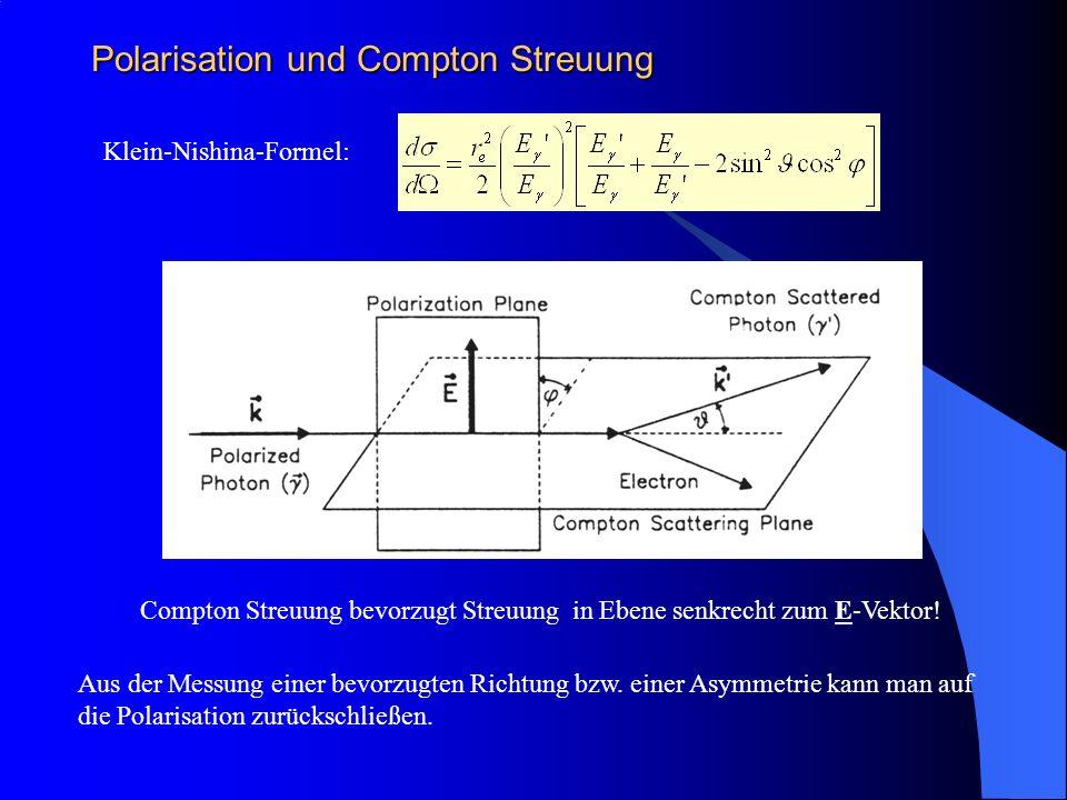 Polarisation und Compton Streuung