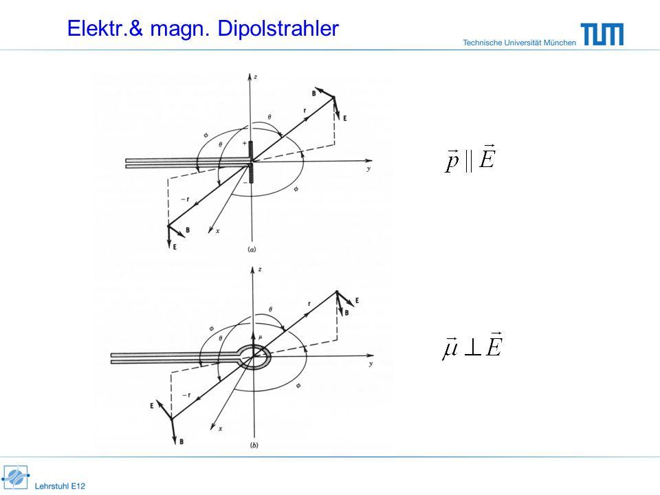 Elektr.& magn. Dipolstrahler