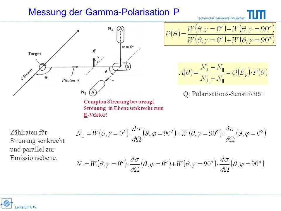 Messung der Gamma-Polarisation P