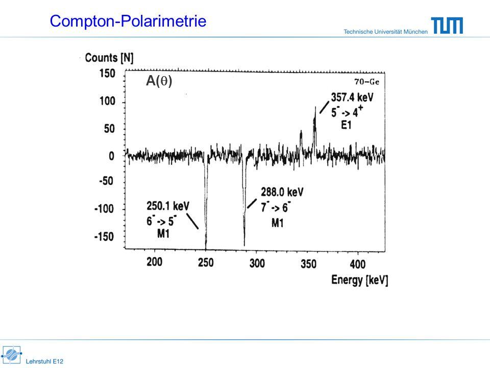 Compton-Polarimetrie