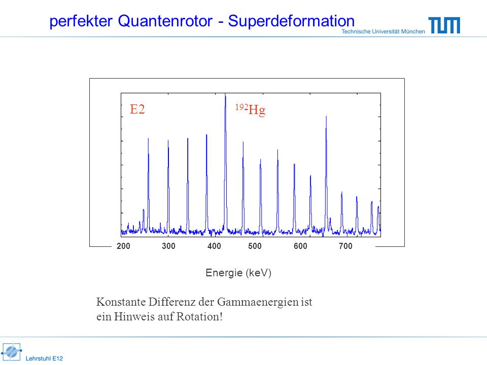 perfekter Quantenrotor - Superdeformation