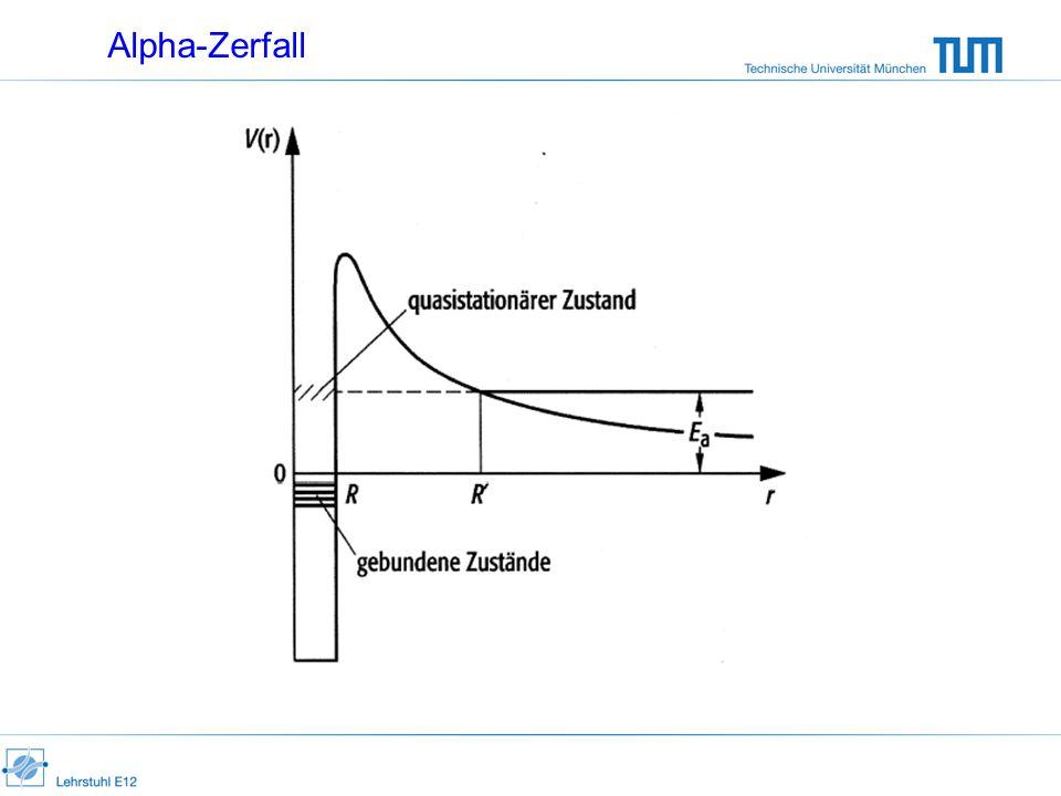 Alpha-Zerfall