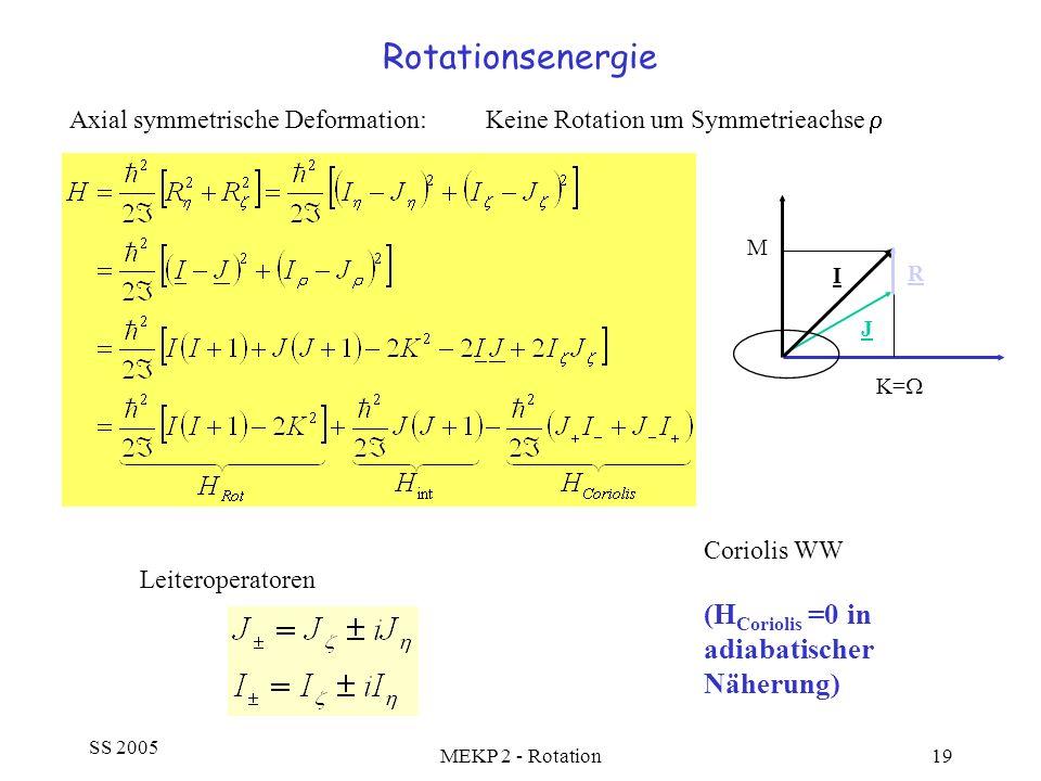 Rotationsenergie (HCoriolis =0 in adiabatischer Näherung)