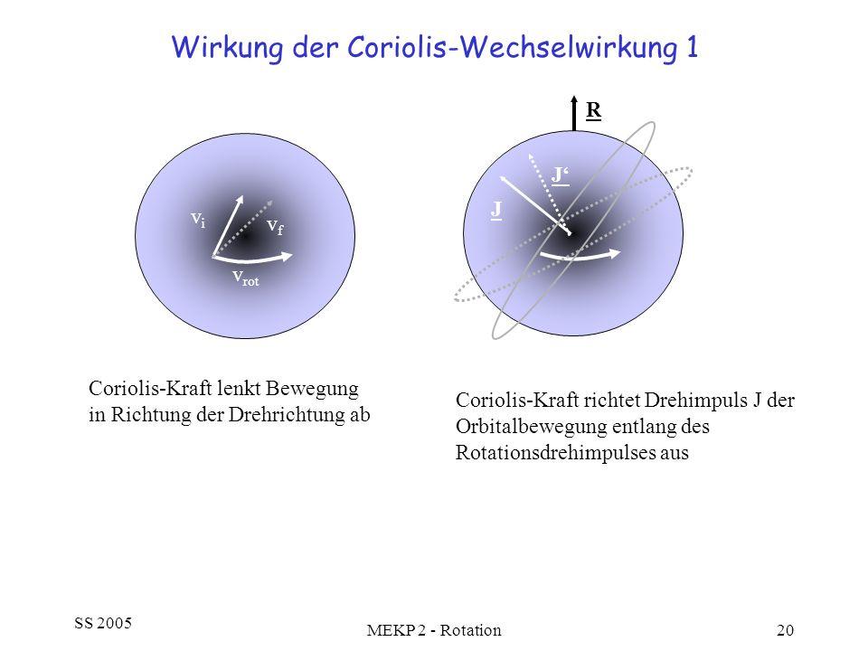 Wirkung der Coriolis-Wechselwirkung 1