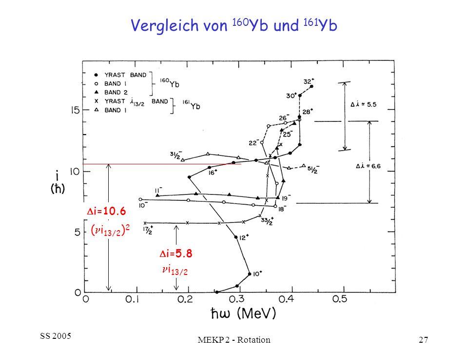 Vergleich von 160Yb und 161Yb (ni13/2)2 ni13/2 Di=10.6 Di=5.8 SS 2005