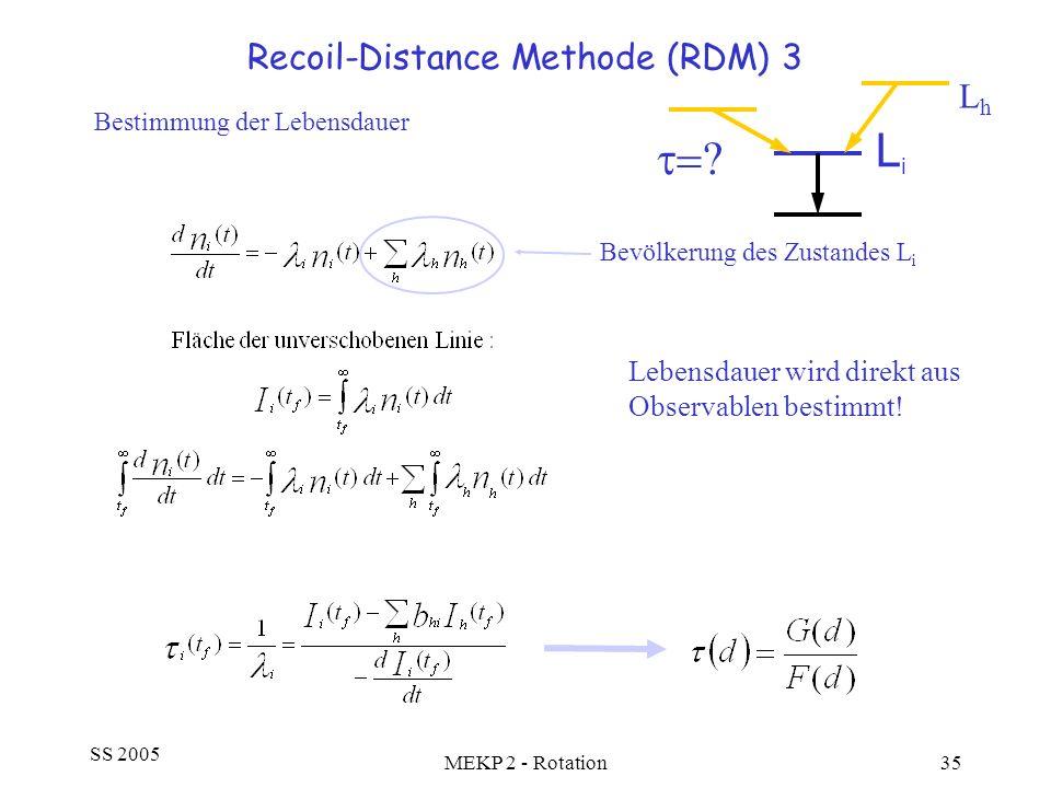 Recoil-Distance Methode (RDM) 3