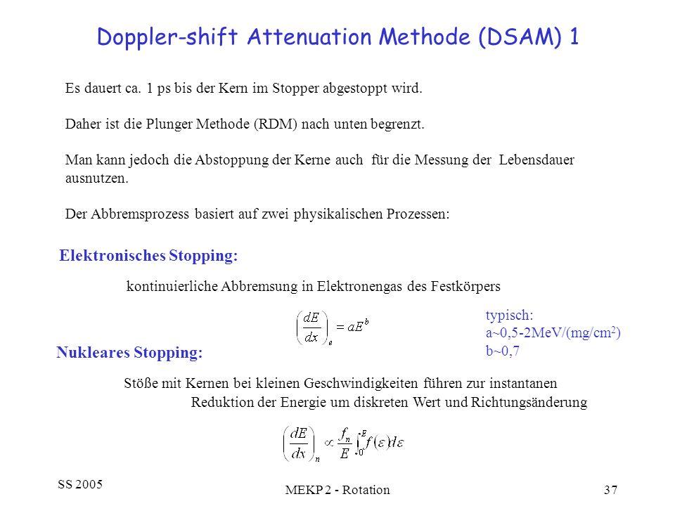 Doppler-shift Attenuation Methode (DSAM) 1