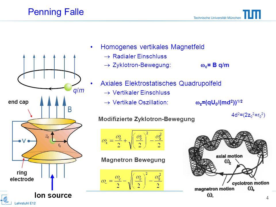 Penning Falle Homogenes vertikales Magnetfeld