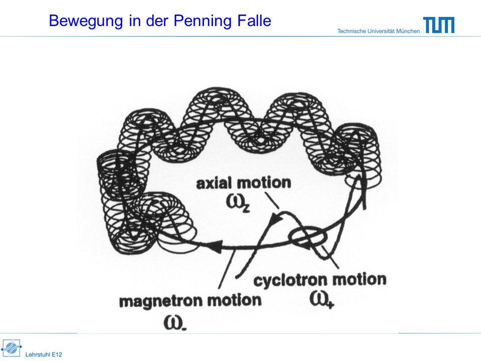 Bewegung in der Penning Falle