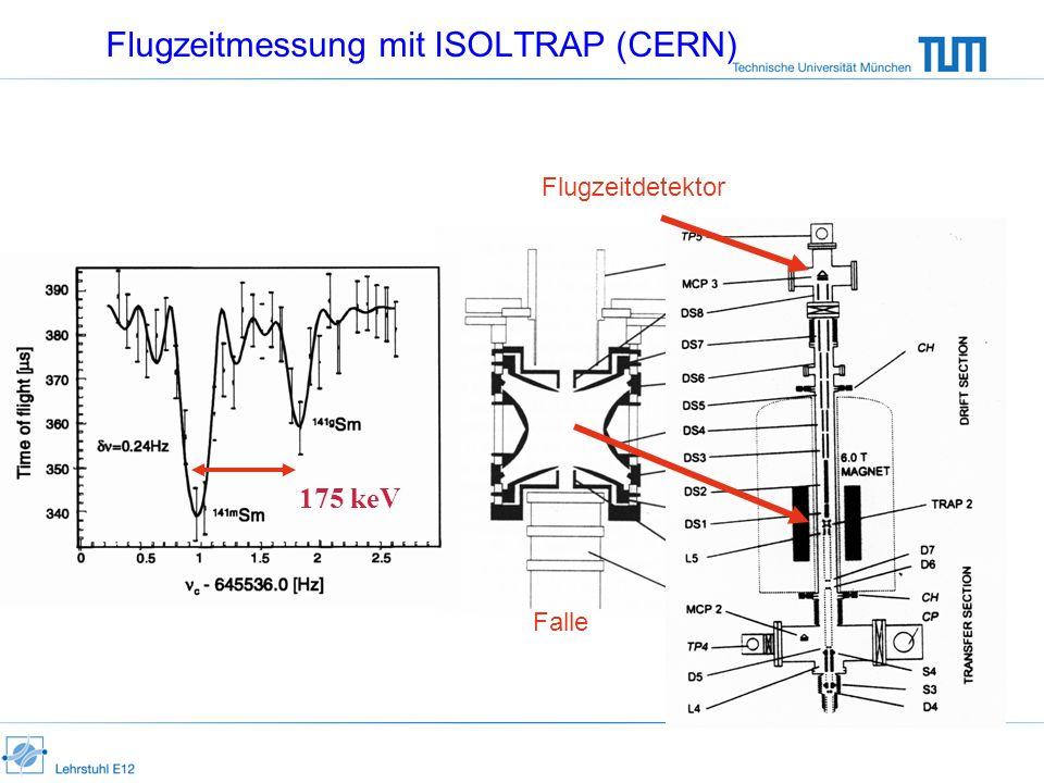 Flugzeitmessung mit ISOLTRAP (CERN)