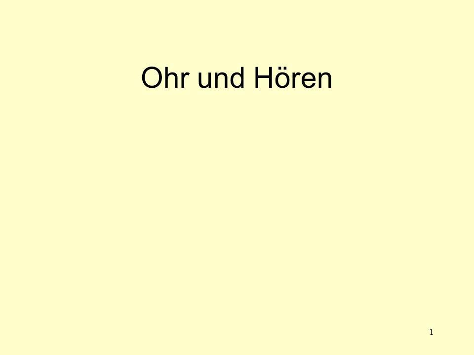 Ohr und Hören. - ppt video online herunterladen
