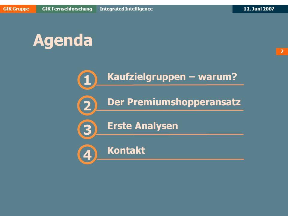 Agenda 3 4 1 2 Kaufzielgruppen – warum Der Premiumshopperansatz