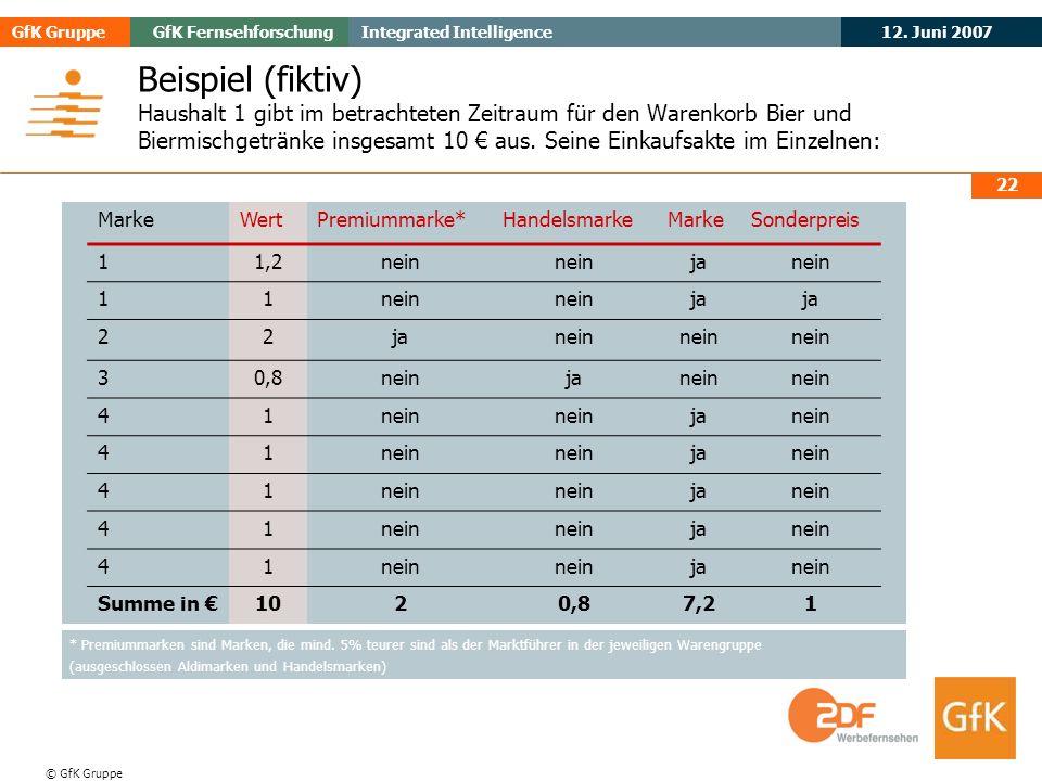 Beispiel (fiktiv) Haushalt 1 gibt im betrachteten Zeitraum für den Warenkorb Bier und Biermischgetränke insgesamt 10 € aus. Seine Einkaufsakte im Einzelnen: