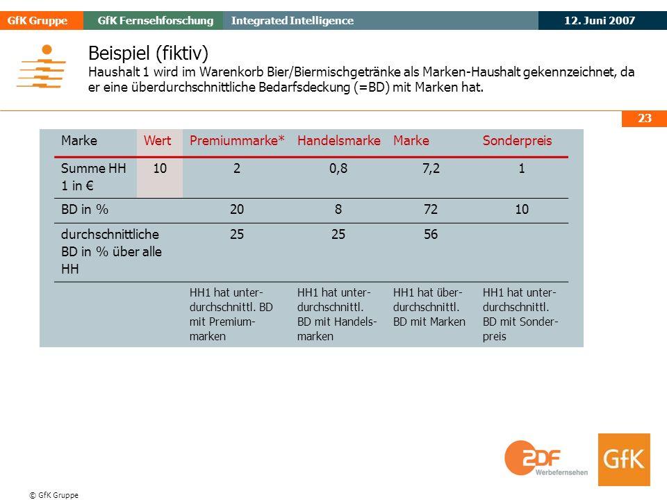 Beispiel (fiktiv) Haushalt 1 wird im Warenkorb Bier/Biermischgetränke als Marken-Haushalt gekennzeichnet, da er eine überdurchschnittliche Bedarfsdeckung (=BD) mit Marken hat.