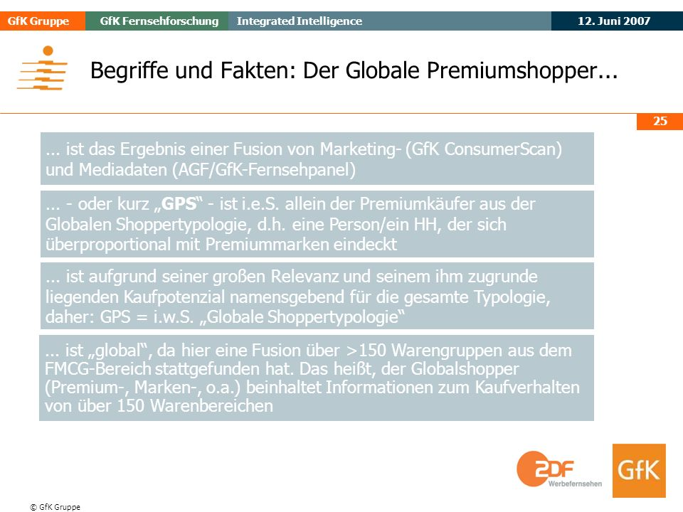 Begriffe und Fakten: Der Globale Premiumshopper...