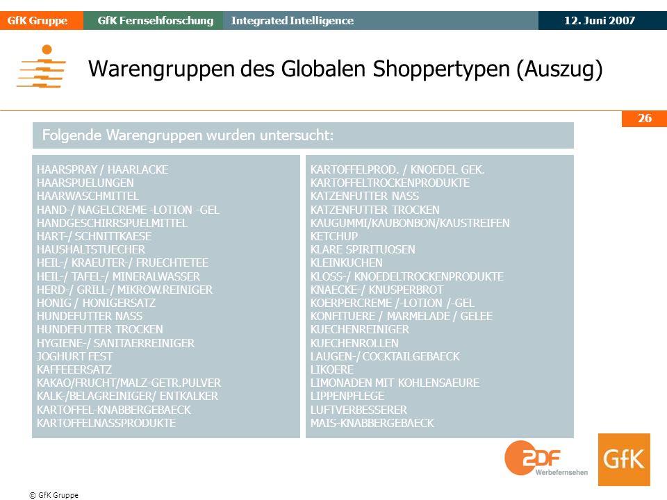 Warengruppen des Globalen Shoppertypen (Auszug)