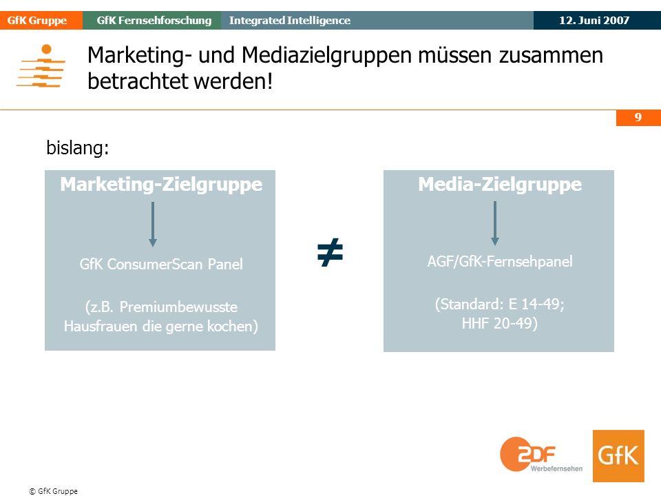 Marketing- und Mediazielgruppen müssen zusammen betrachtet werden!