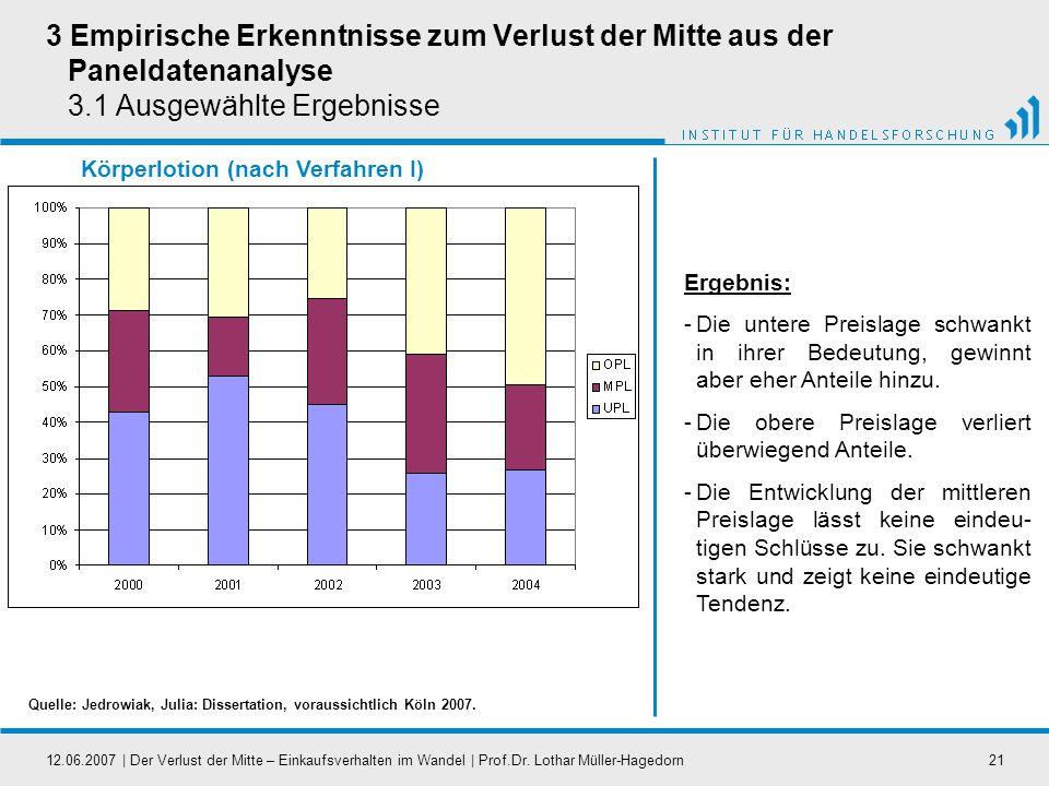 3 Empirische Erkenntnisse zum Verlust der Mitte aus der Paneldatenanalyse 3.1 Ausgewählte Ergebnisse