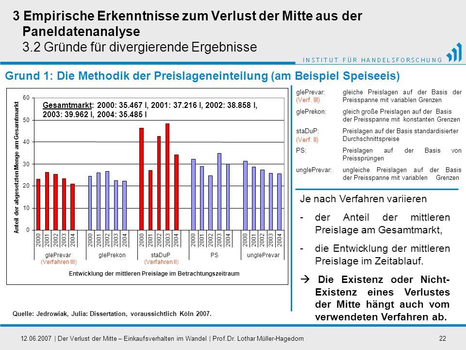 3 Empirische Erkenntnisse zum Verlust der Mitte aus der Paneldatenanalyse 3.2 Gründe für divergierende Ergebnisse