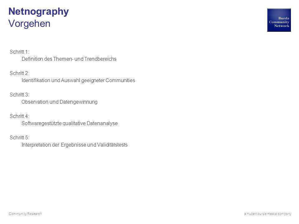Netnography Vorgehen Schritt 1: